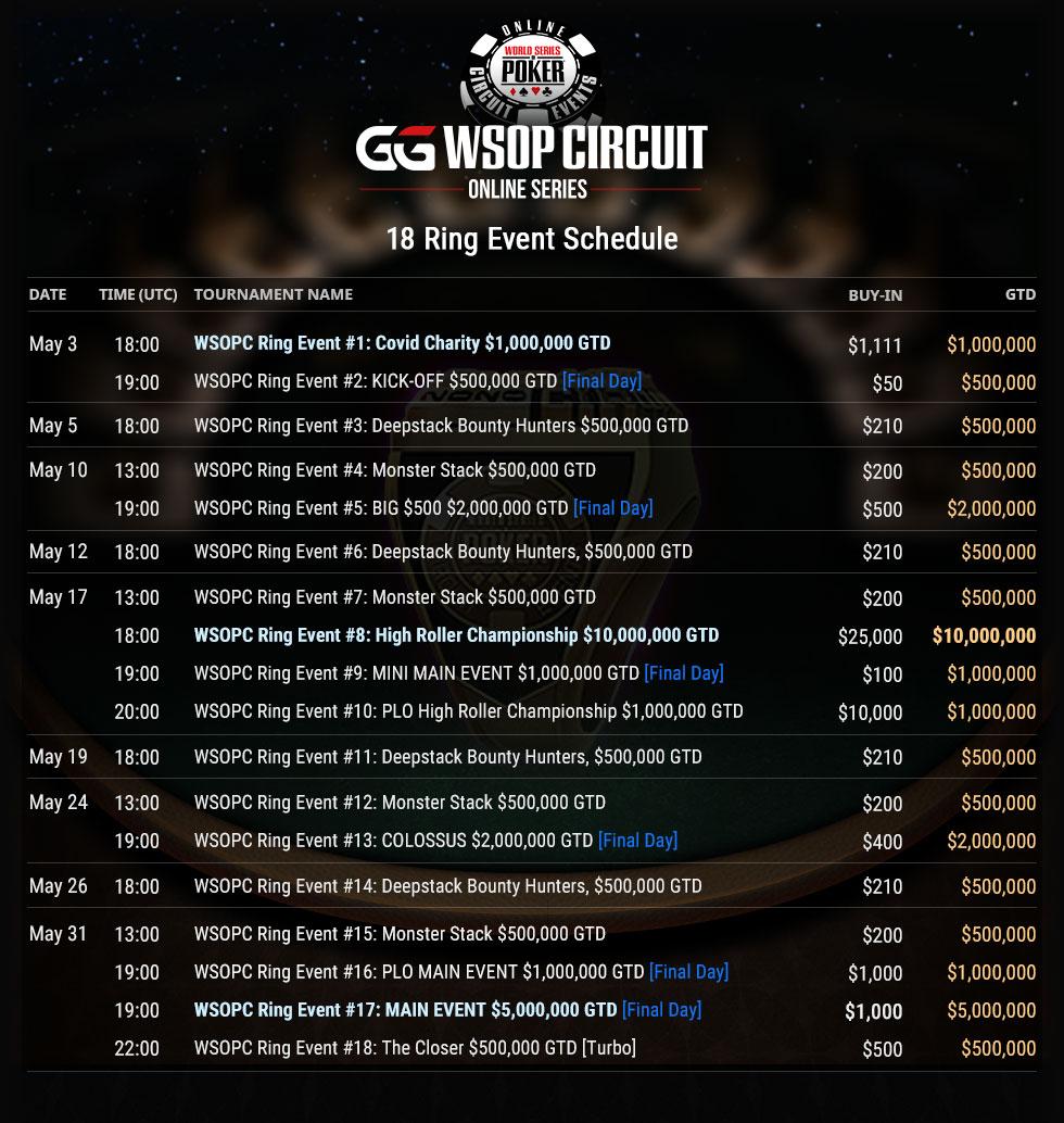 WSOP Online Circuit Schedule