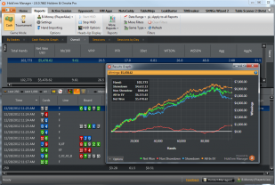 Tracking Your Poker Progress is ESSENTIAL To Improve Your Game